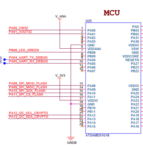 SAMD51 I2C master not working | AVR Freaks