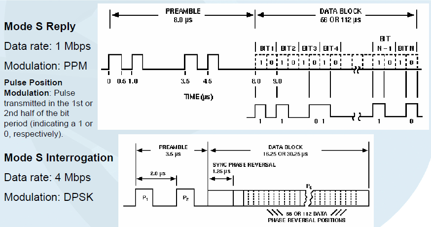 SAM C21 multiple square wave frequency inputs | AVR Freaks
